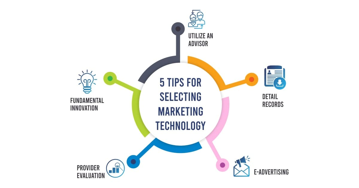 5 Tips For Selecting Marketing Technology