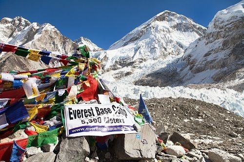 Top Everest Base Camp Trek   Agency   Cost   Packages   Trips